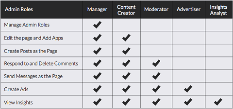 jb-admin-roles