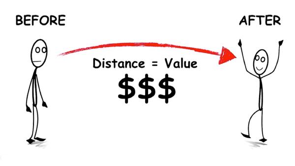 ценность