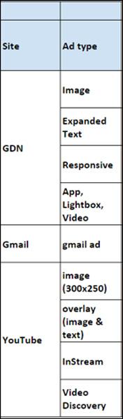 форматы рекламы