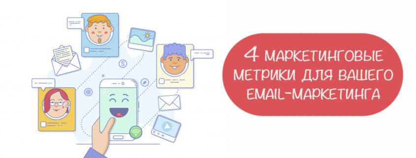 маркетинговые метрики