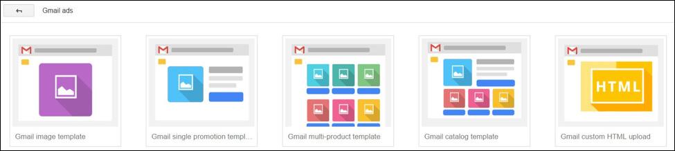 типы объявлений gmail