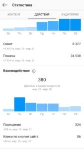 статистика аккаунта в инстаграм